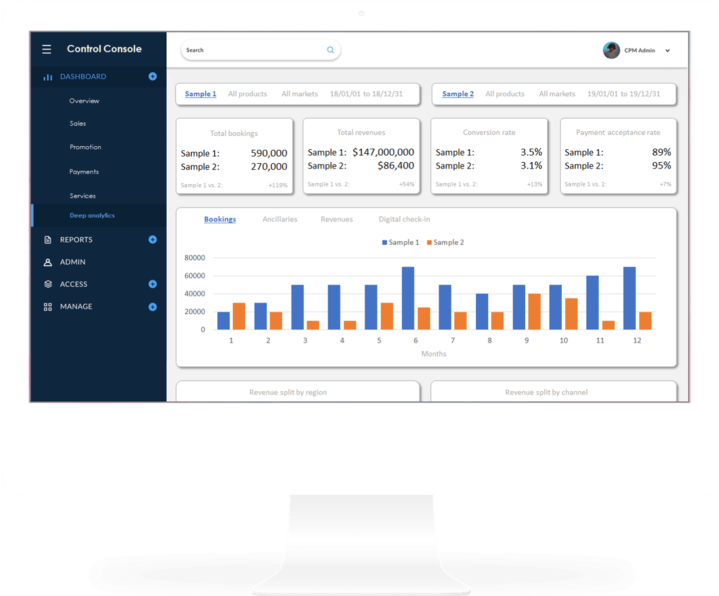 Voyage deep analytics dashboard to analyse data over 2 years