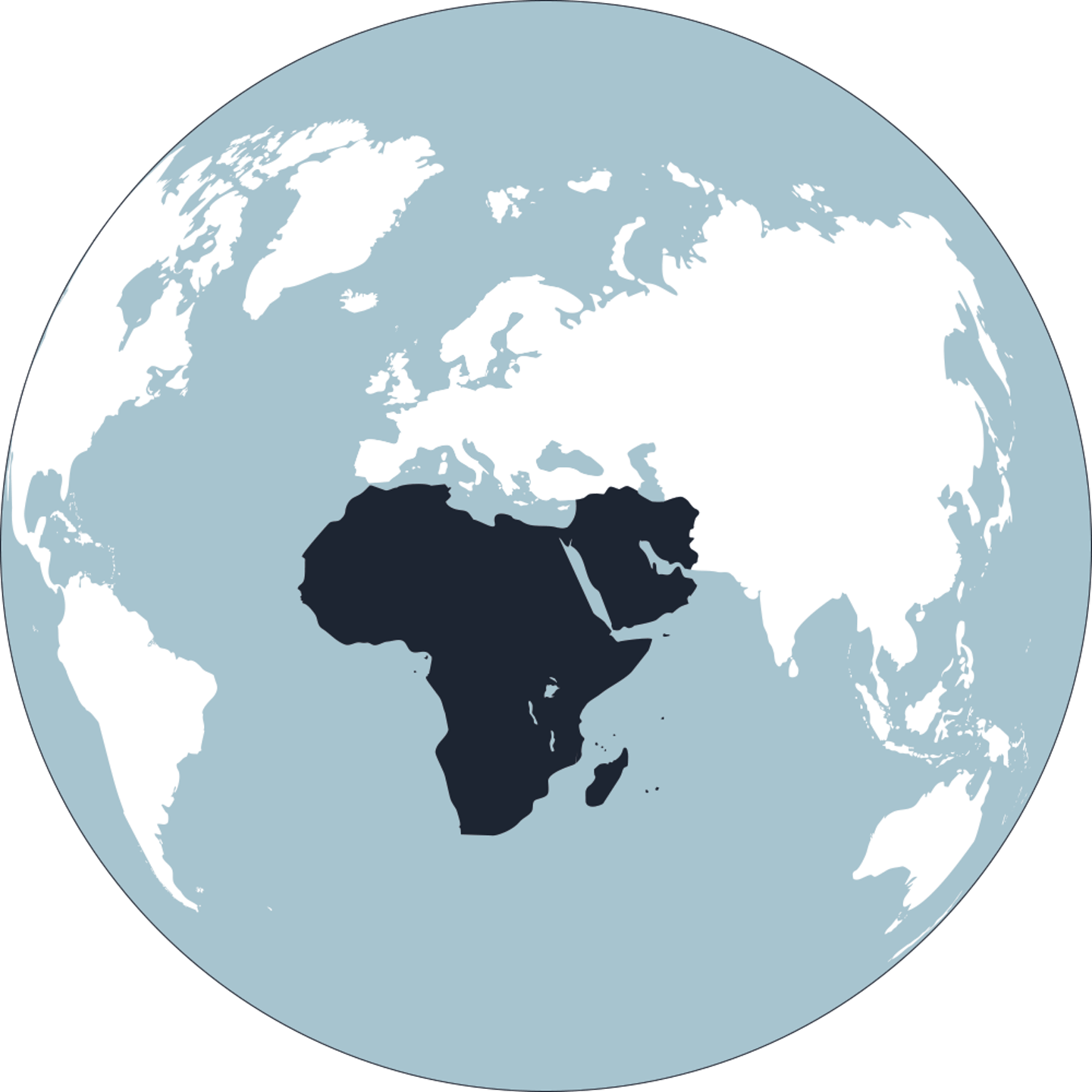 Payment eco-system Middle East Africa