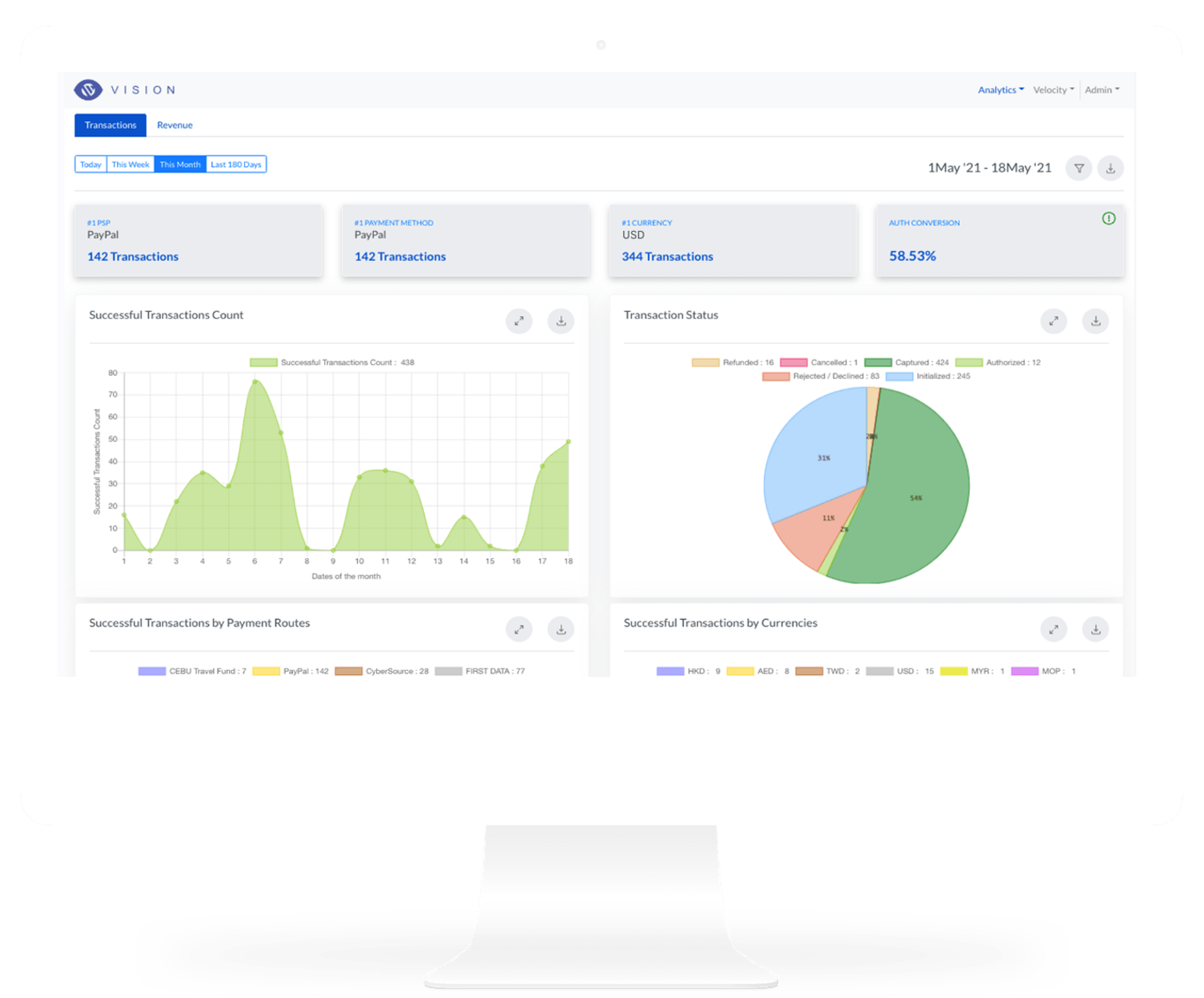PGW Monitor Real time Dashboard